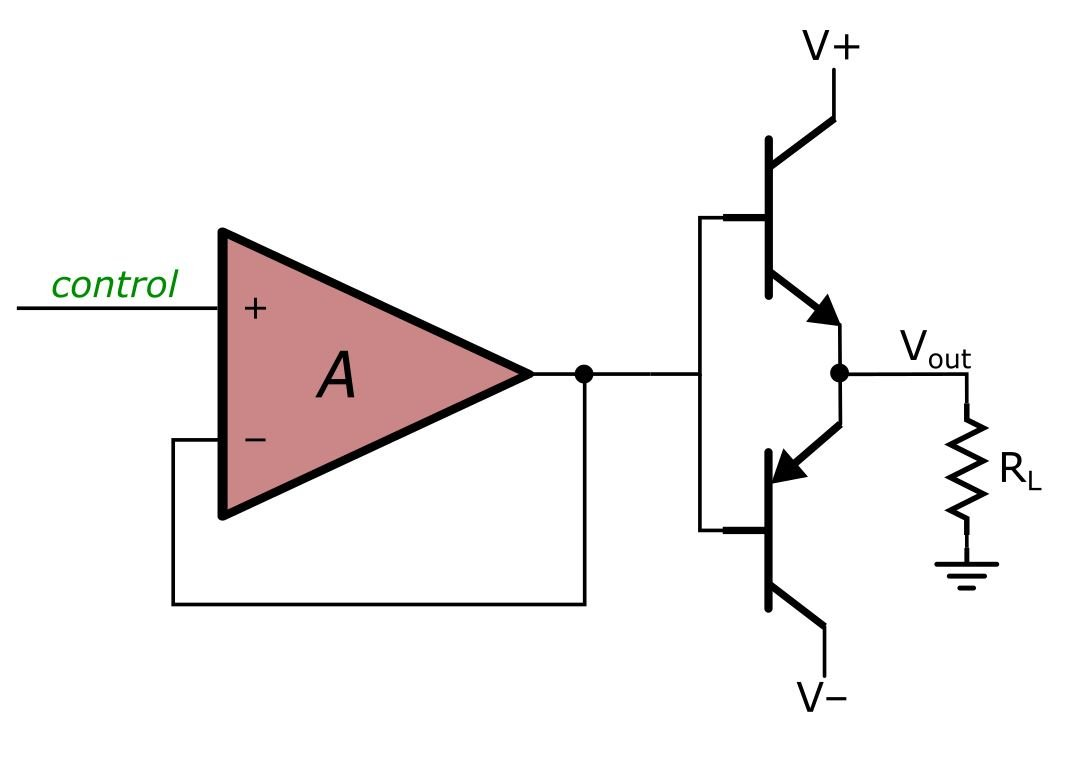 Negative Feedback Part 3 Improving Noise Linearity And Impedance Stereo Reduction Circuit The Following Circuits Demonstrate What Nonlinear Distortion Is A Straightforward Way In Which Can Reduce It