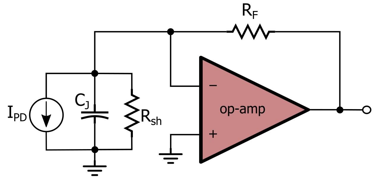 Negative Feedback Part 8 Analyzing Transimpedance Amplifier Stability Charge Sensitive Circuit Beware Hidden Capacitance
