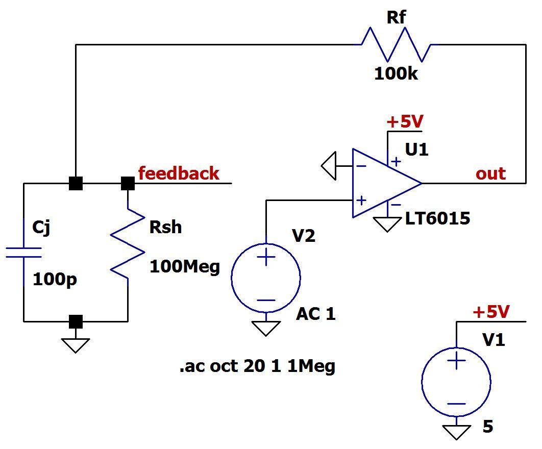 Negative Feedback Part 8 Analyzing Transimpedance Amplifier Stability Op Amp Difficulty Solving Problem Electrical Engineering Just As In The Previous Article We Have Separated Network From Because This Allows