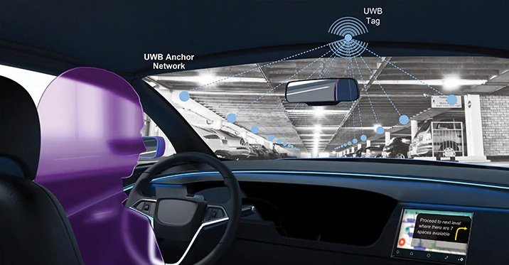 NXP offers its own UWB technology