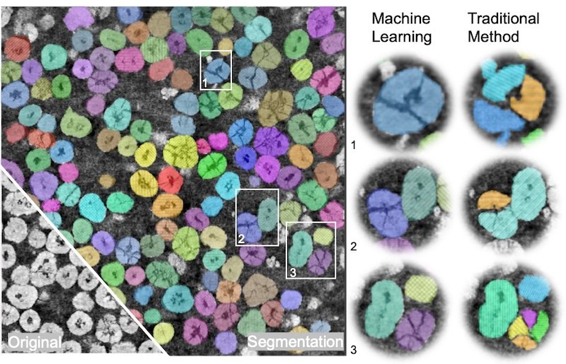 New computer vision algorithm identifies NMC particles from an X-ray tomography image.