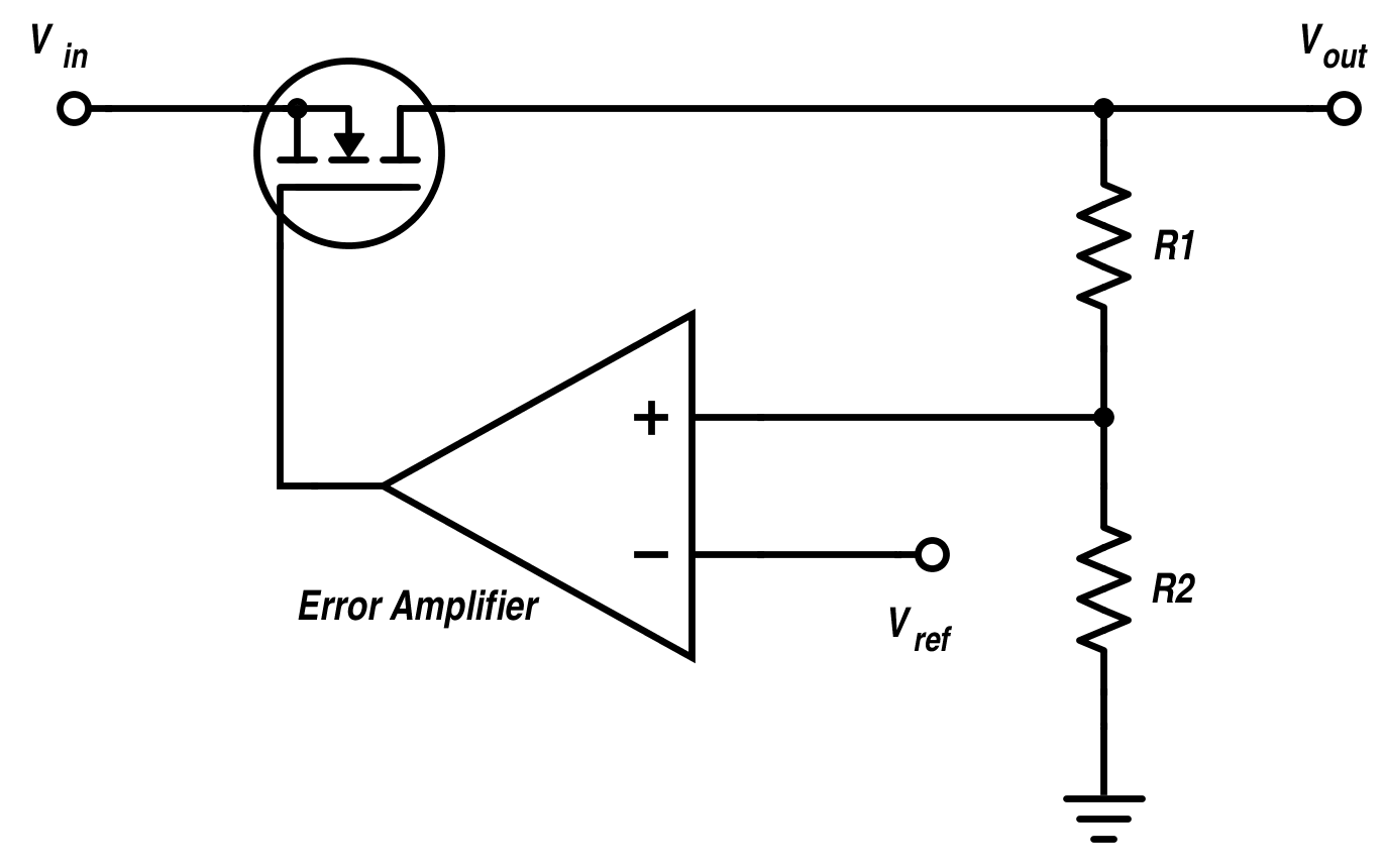 Understanding Noise And Psrr In Ldos General Application Schematic For Mosfet Voltage Regulators With There Are Two Components Of Ldo Power Fet A Differential Amplifier Error Configuration Can Be Seen Figure Below Regulator