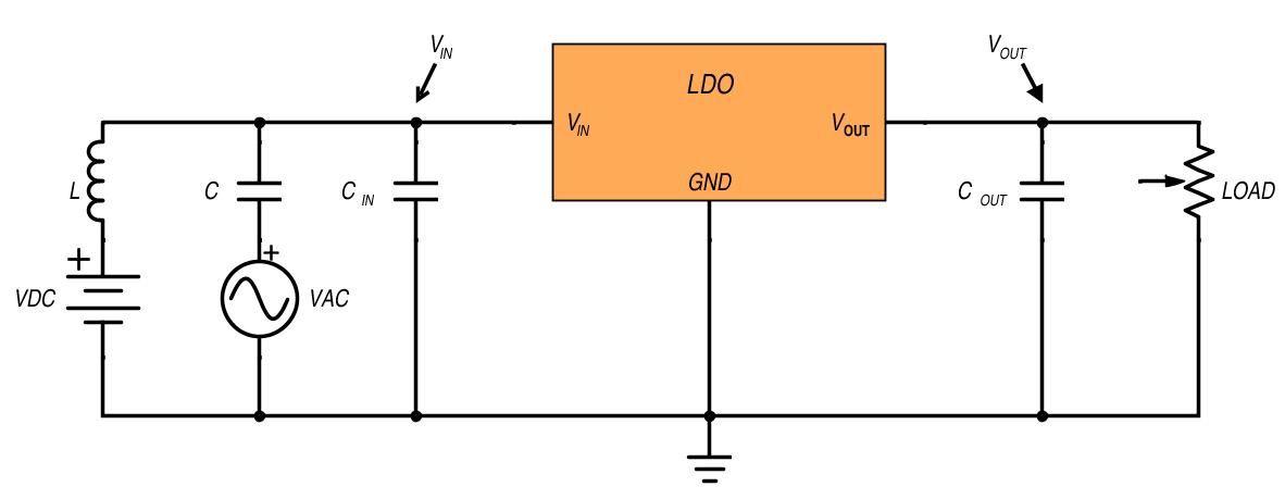 Measuring PSRR of LDO Using Summing Node
