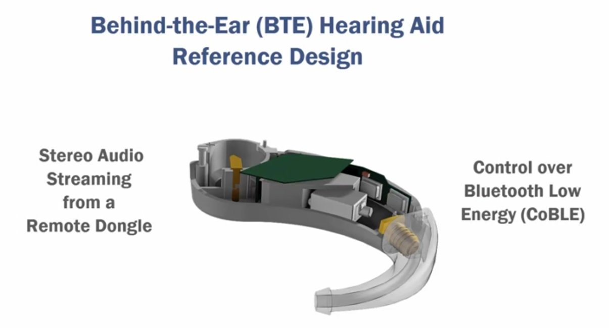 A New Wireless-Enabled Audio Processor for Hearing Aids and
