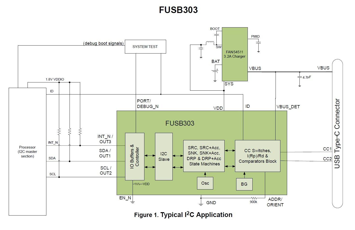 USB Type-C: An Autonomous Port Controller with I2C and GPIO Control