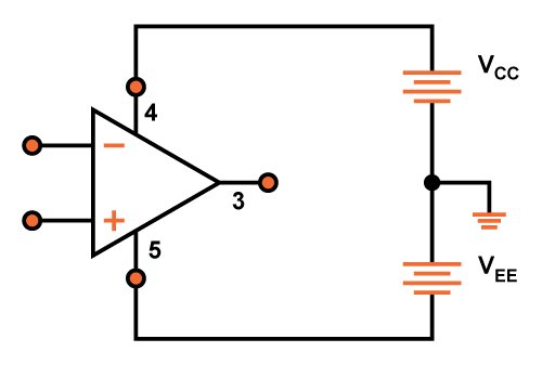 characteristics of operational amplifiers