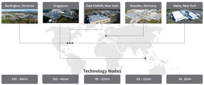 Overview of GlobalFoundries manufacturing facilities and technology nodes