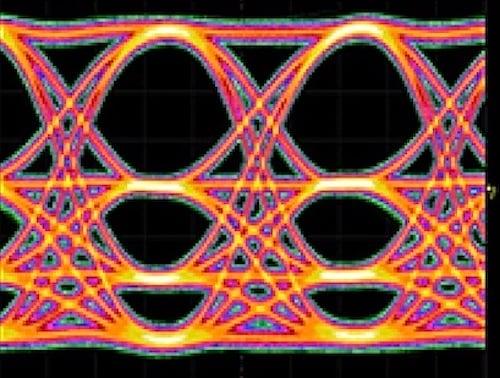 PAM4 eye diagram showing eye compression.