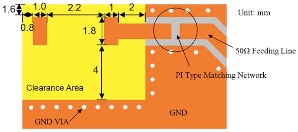 PCB layout size constraints can be eased considerably with a small ceramic chip antenna