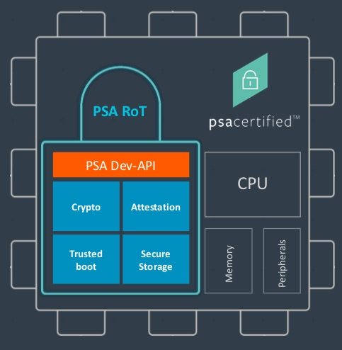 Arm Releases New Infrastructure and Security Certifications for IoT