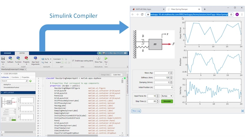 Example of the Simulink Compiler in action