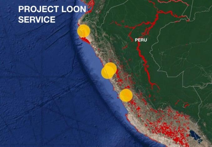 Peru Loon service