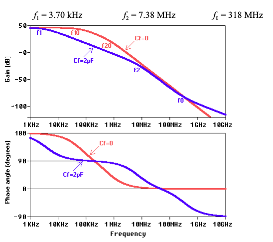 Pole Splitting and Miller Frequency Compensation