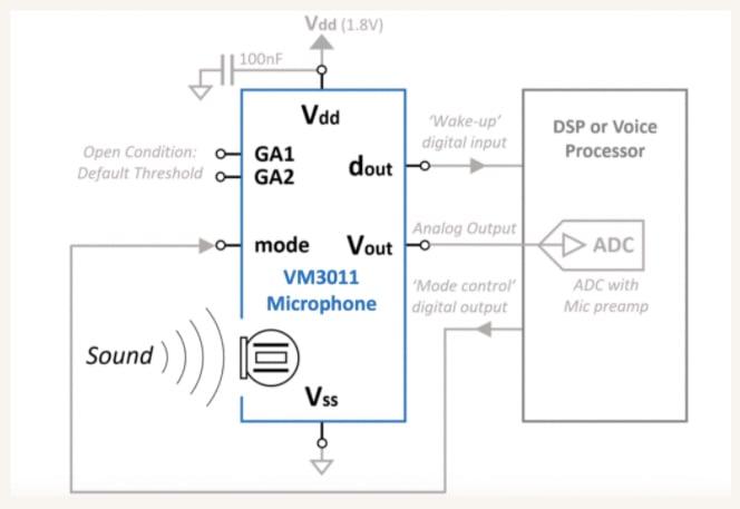 Potential application circuit