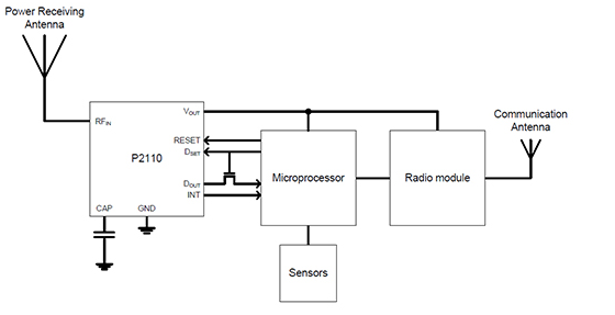 How Why Of Energy Harvesting For Low Power Applications also Wireless Mobile Battery Charger Circuit together with Ultrasonic Testing 45760717 besides Fmbroadcastmodulatorbaseband likewise 623b Wireless. on transmitter and receiver circuit