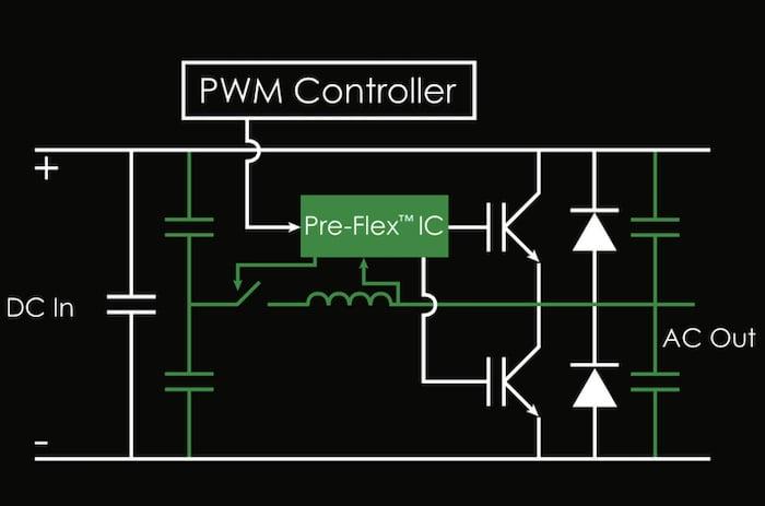 Pre-switch architecture