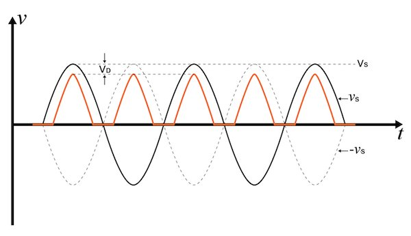 an introduction to rectifier circuits