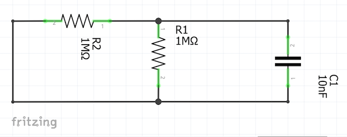 When is a Multi-Meter Not Enough? An Introduction to