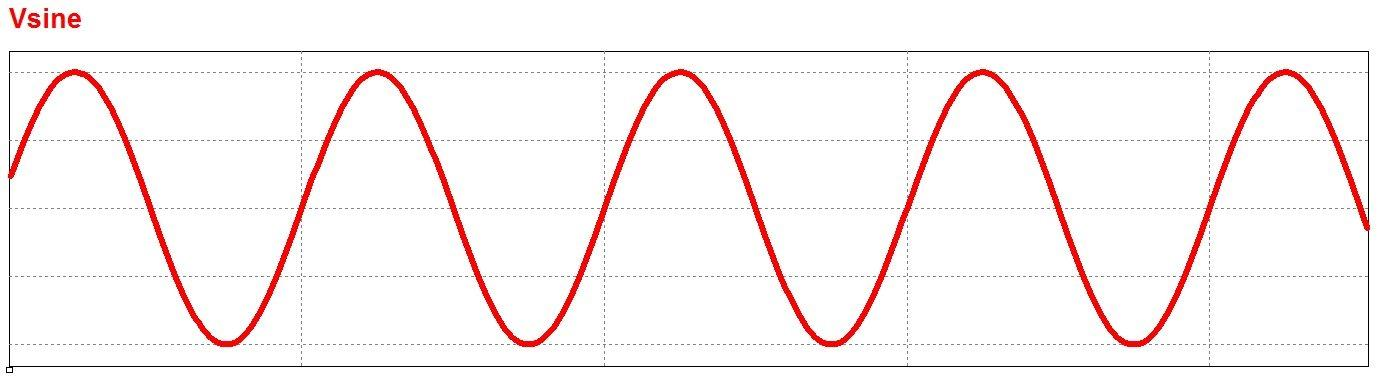 What Is a Low Pass Filter? A Tutorial on the Basics of