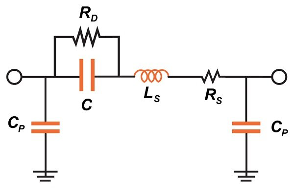 Coupling and Leakage in RF Systems | Practical Guide to Radio
