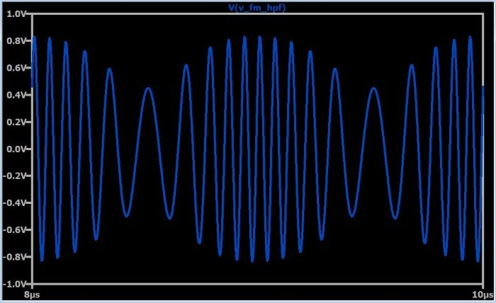 How to Demodulate an FM Waveform | Practical Guide to Radio