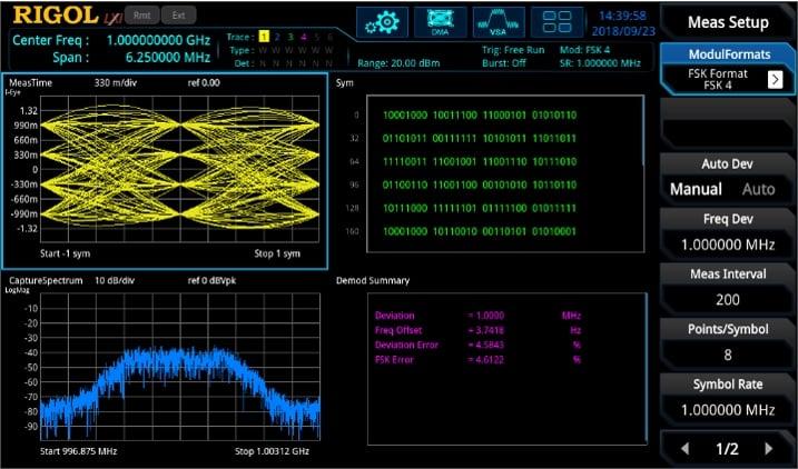 RIGOL Introduces New Vector Signal Analysis Application for RSA5000