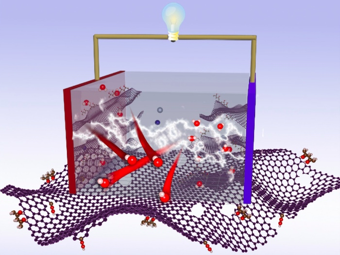 Recent work by Sydney researchers is said to significantly improve graphene-based supercapacitors