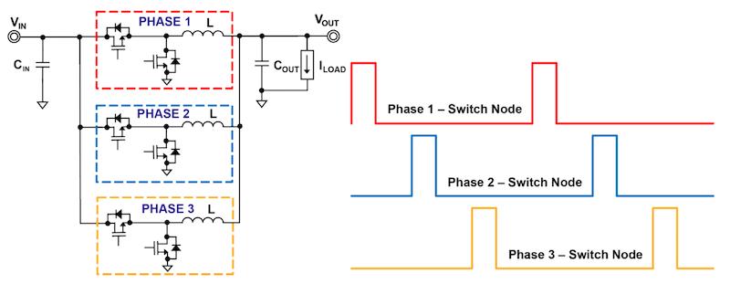Representation of a three-phase regulator