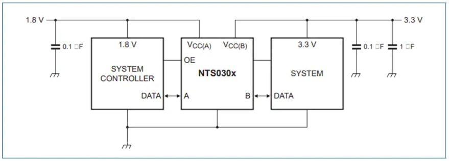 Representative application circuit for the NTS030x
