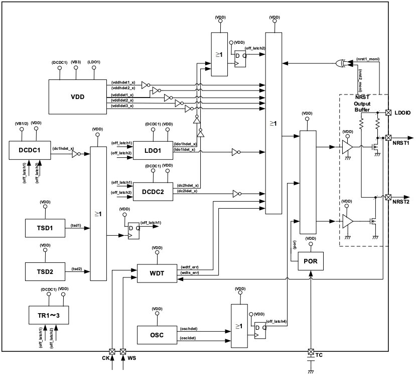 Reset output system diagram at the time of abnormality detection.