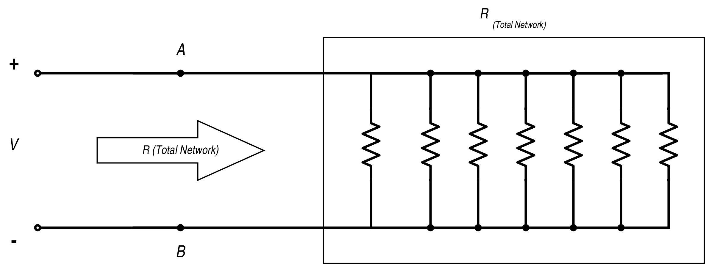 Resistance In Parallel Networks Resistor Formula Above We Can Calculate The Total Circuit Network