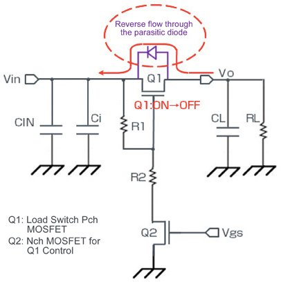 Reverse current mechanism in a pass switch application