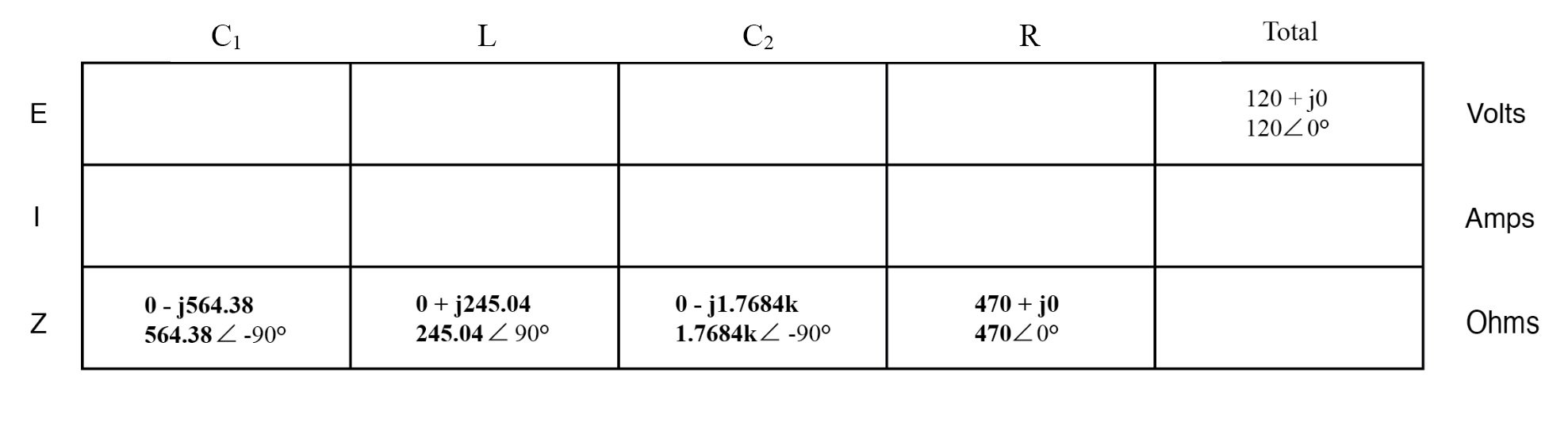 initial values in table 1