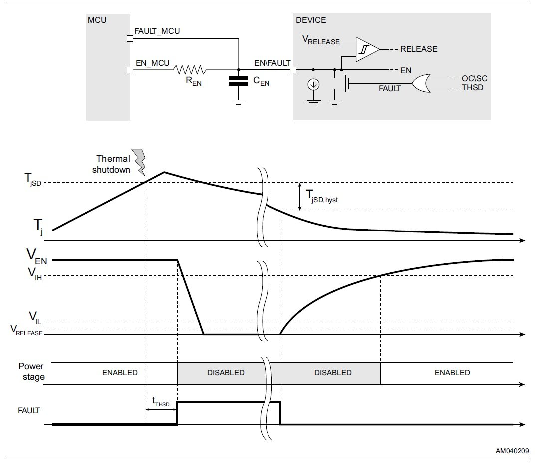 Lekule Blog Electronic Circuit Schematics Moreover Sdr Receiver Schematic Likewise Figure 6 Thermal Shutdown Protection Management Diagram Taken From The Datasheet Pdf