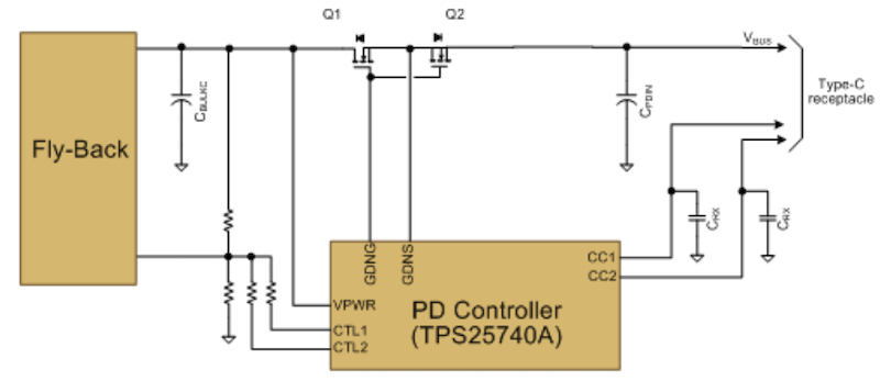 Schematic of USB type-C PD charger for type-C receptacles