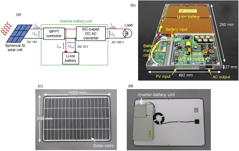 Schematic of photovoltaic inverter system