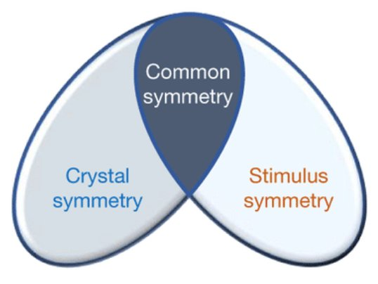 Engineers can yield new semiconductor properties from crystals by altering its symmetry via an external stimulus
