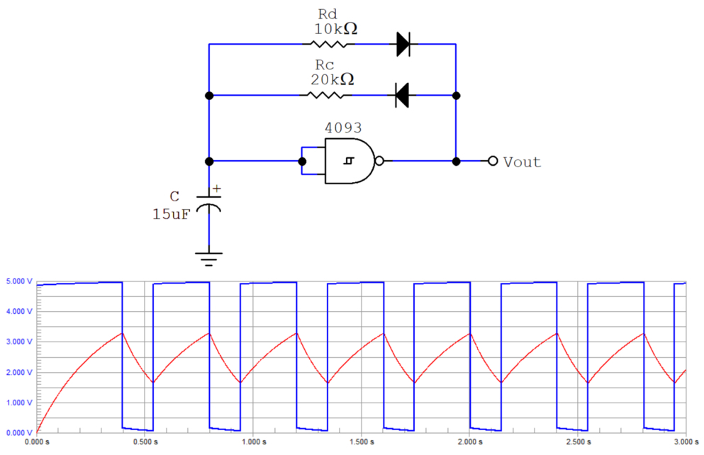 rc oscillator with separate charging and discharging resistors