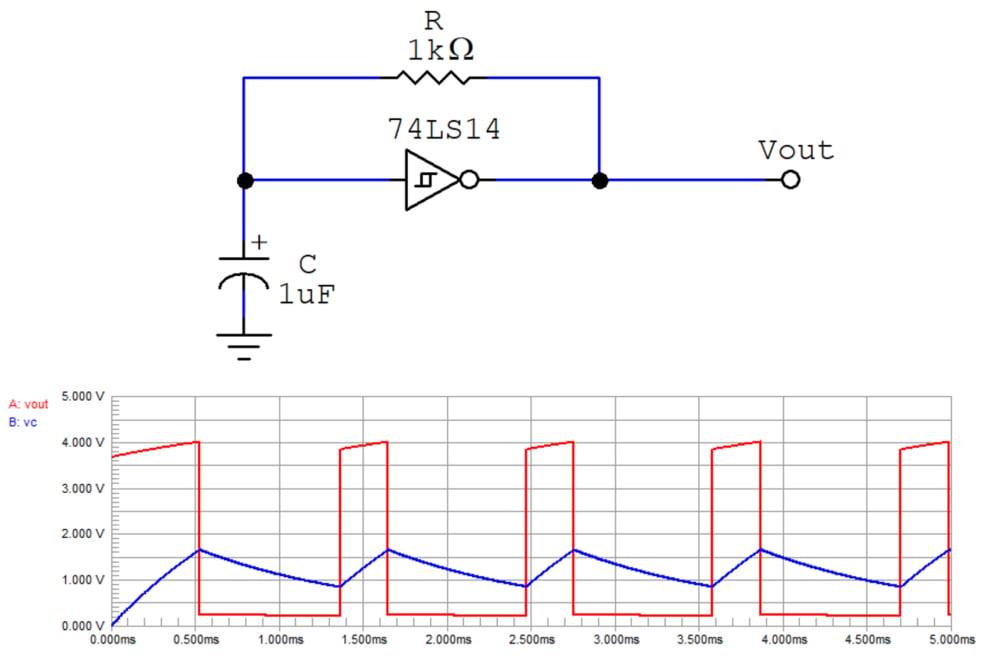 Exactly How Schmitt Trigger Oscillators Work