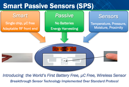 Designing for the IoT: Microcontroller-Free Smart-Passive-Sensors