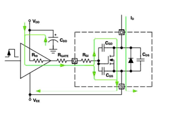 SiC MOSFETs: Gate Drive Optimization - White Paper
