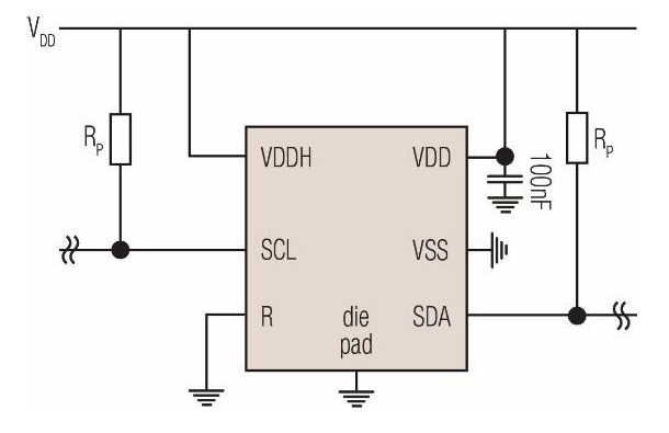 A New Multi-Pixel Metal-Oxide Gas Sensor with an I2C