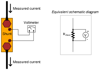 Shunt resistors for current measurement