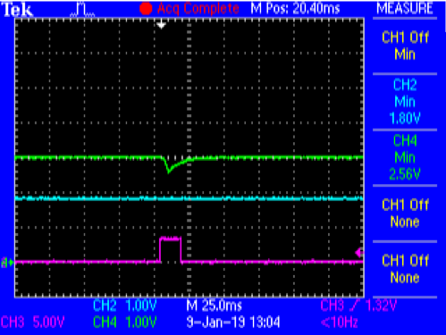 Figure 11. Buck Only Capture @ VPS= 3.0 V. VBATT (Green), 1.8 V Regulated output (Blue), CTRL2 (Magenta)