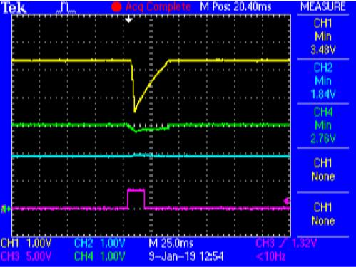 Figure 16. Boost Bootstrap Configuration Capture @ VPS= 3.0 V. 5.2V Regulated Output (Yellow), VBATT (Green), 1.8 V Regulated output (Blue), CTRL2 (Magenta)