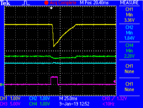 Figure 18. Boost Bootstrap Configuration Capture @ VPS= 2.5 V. 5.2 V Regulated Output (Yellow), VBATT (Green), 1.8 V Regulated output (Blue), CTRL2 (Magenta)