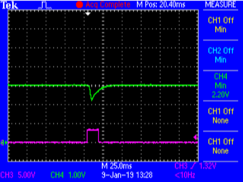 Figure 6. Direct Battery Connection Capture with 330 µF Storage Cap @ VPS= 3.0 V. VBATT (Green) and CTRL2 (Magenta)