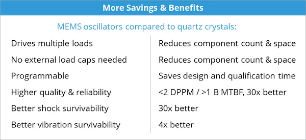 comparing the benefits between oscillators and quartz crystals
