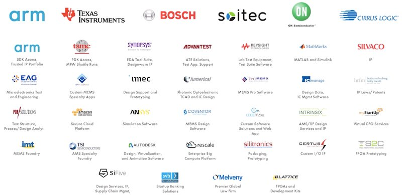 Silicon Catalysts In-Kind ecosystem partners