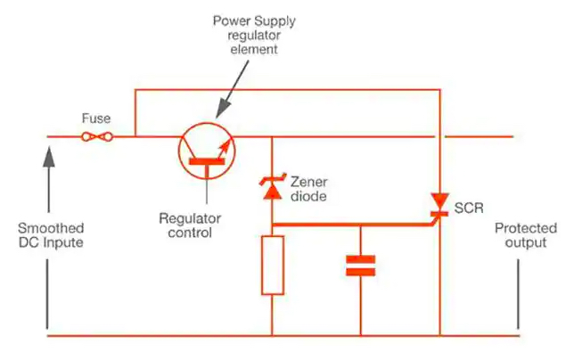 Simple Zener diode voltage regulator
